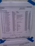 Red Barn CX Race Results-1